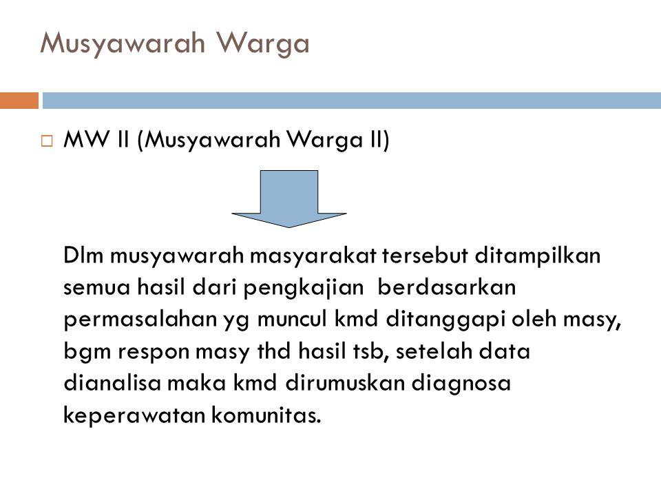 Musyawarah Warga  MW II (Musyawarah Warga II) Dlm musyawarah masyarakat tersebut ditampilkan semua hasil dari pengkajian berdasarkan permasalahan yg muncul kmd ditanggapi oleh masy, bgm respon masy thd hasil tsb, setelah data dianalisa maka kmd dirumuskan diagnosa keperawatan komunitas.