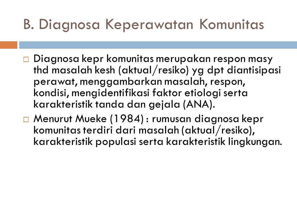 B. Diagnosa Keperawatan Komunitas  Diagnosa kepr komunitas merupakan respon masy thd masalah kesh (aktual/resiko) yg dpt diantisipasi perawat, mengga