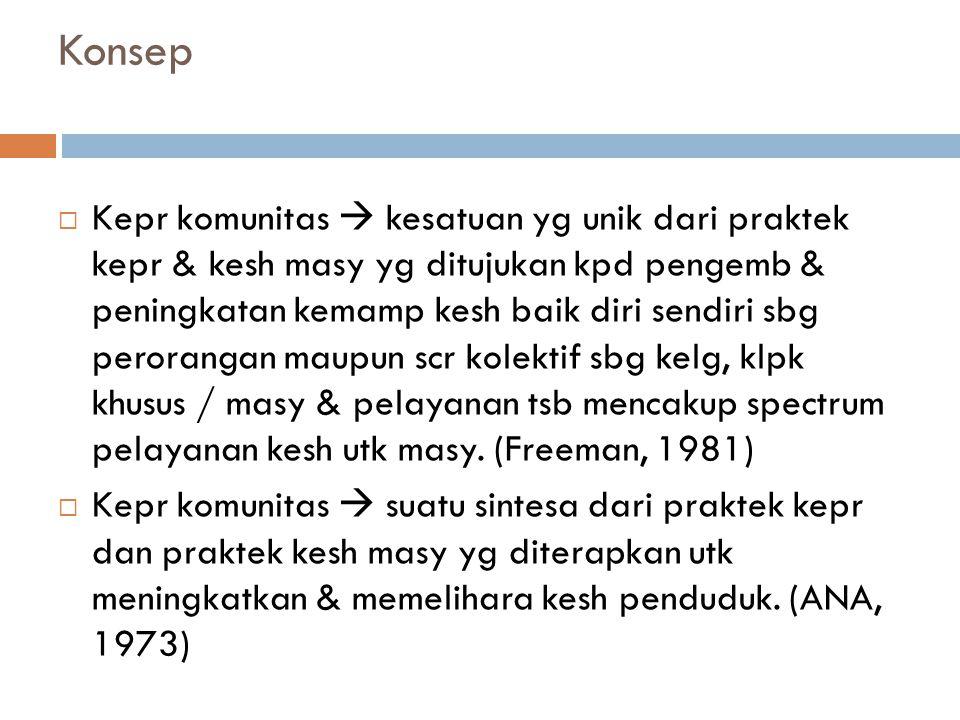 Contoh Diagnosa  Example  resiko terjadinya penyakit yg dpt dicegah dgn imunisasi pd anak di desa Muktiharjo Kidul Semarang b.d belum diterimanya program imunisasi scr baik oleh masy yg dimanifestasikan dgn : - cakupan imunisasi DPT II baru 20%, angka DO imunisasi 20%.