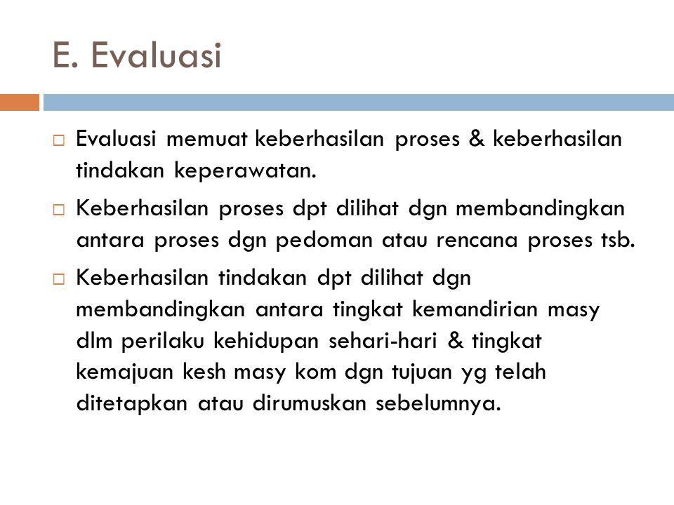 E.Evaluasi  Evaluasi memuat keberhasilan proses & keberhasilan tindakan keperawatan.
