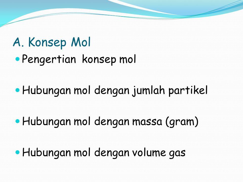 Pengertian Konsep mol & Stoikiometri Konsep Mol  Mol = satuan jumlah  Contoh : Lusin untuk menyatakan sekumpulan zat yang jumlahnya 12  Bilangan Avogadro : 6,02 x 10 23  Lambang : ( L ) Stoikiometri  Perhitungan kimia yang berhubungan dengan jumlah partikel