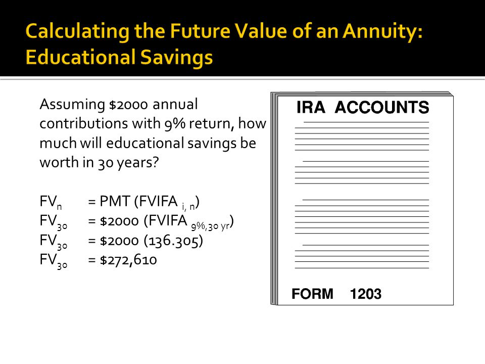 Assuming $2000 annual contributions with 9% return, how much will educational savings be worth in 30 years? FV n = PMT (FVIFA i, n ) FV 30 = $2000 (FV