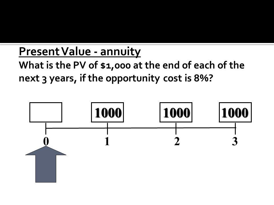 Mathematical Solution: PV = PMT (PVIFA i, n ) PV = 1,000 (PVIFA.08, 3 ) (use PVIFA table, or)