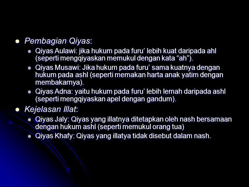 """ Pembagian Qiyas:  Qiyas Aulawi: jika hukum pada furu' lebih kuat daripada ahl (seperti mengqiyaskan memukul dengan kata """"ah"""").  Qiyas Musawi: Jika"""
