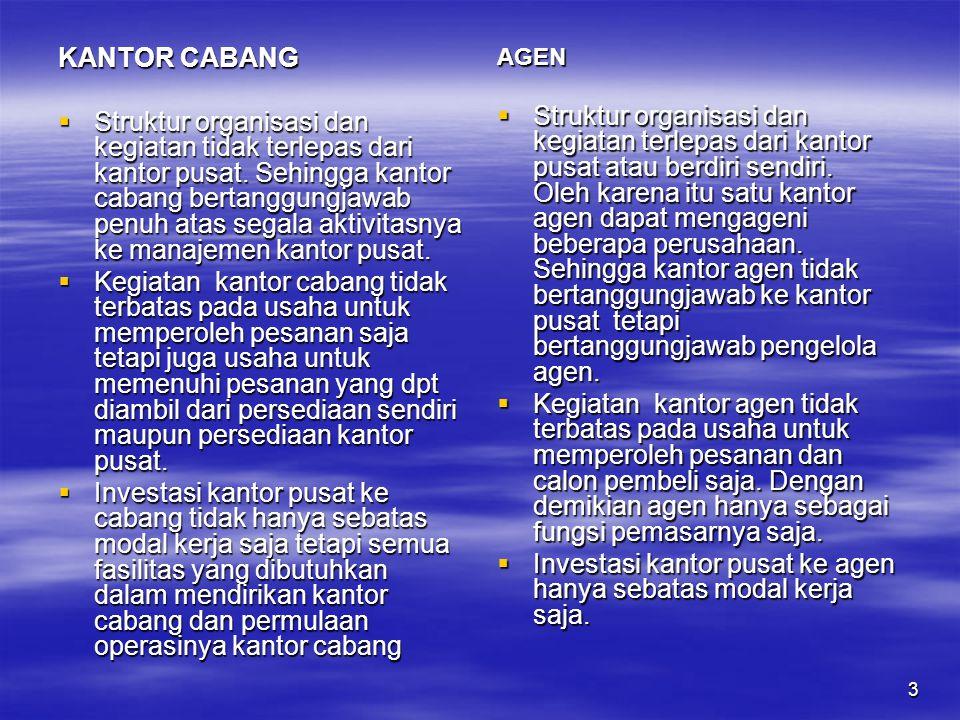3 KANTOR CABANG  Struktur organisasi dan kegiatan tidak terlepas dari kantor pusat.