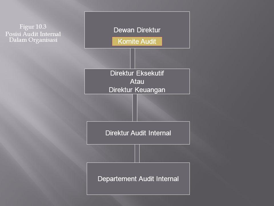 Dewan Direktur Direktur Eksekutif Atau Direktur Keuangan Komite Audit Direktur Audit Internal Departement Audit Internal Figur 10.3 Posisi Audit Inter