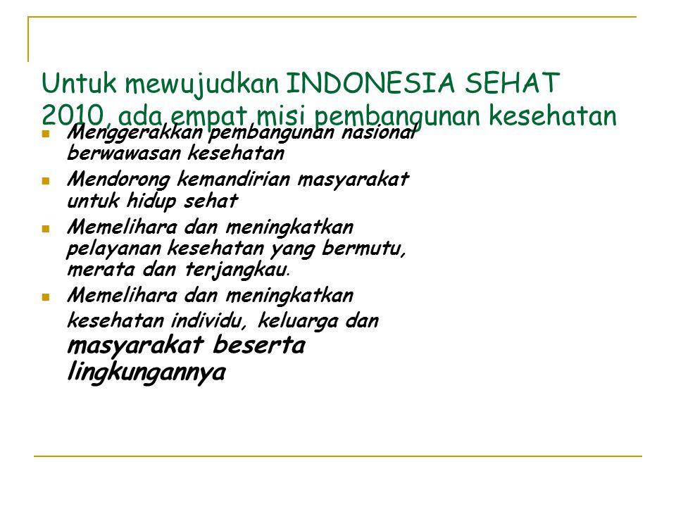 Untuk mewujudkan INDONESIA SEHAT 2010, ada empat misi pembangunan kesehatan  Menggerakkan pembangunan nasional berwawasan kesehatan  Mendorong kemandirian masyarakat untuk hidup sehat  Memelihara dan meningkatkan pelayanan kesehatan yang bermutu, merata dan terjangkau.