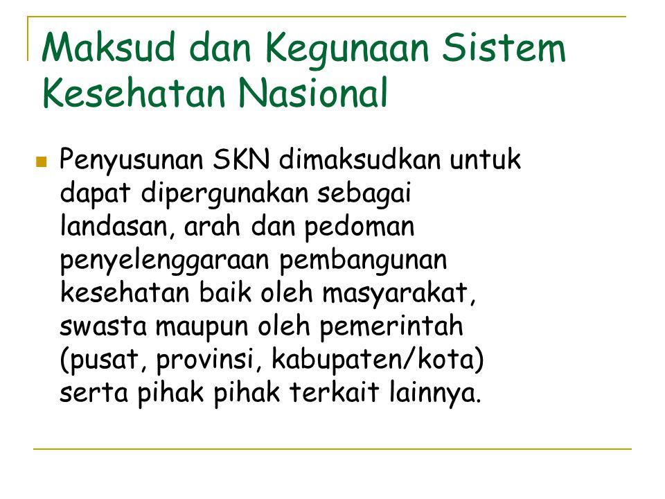 Maksud dan Kegunaan Sistem Kesehatan Nasional  Penyusunan SKN dimaksudkan untuk dapat dipergunakan sebagai landasan, arah dan pedoman penyelenggaraan pembangunan kesehatan baik oleh masyarakat, swasta maupun oleh pemerintah (pusat, provinsi, kabupaten/kota) serta pihak pihak terkait lainnya.