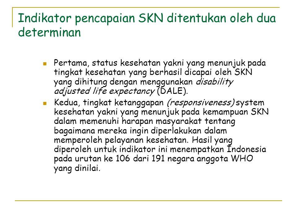 Indikator pencapaian SKN ditentukan oleh dua determinan  Pertama, status kesehatan yakni yang menunjuk pada tingkat kesehatan yang berhasil dicapai oleh SKN yang dihitung dengan menggunakan disability adjusted life expectancy (DALE).