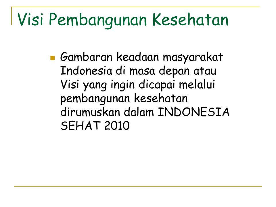Lanjutan …  Dalam Indonesia Sehat 2010, lingkungan yang diharapkan adalah yang kondusif bagi terwujudnya keadaan sehat yaitu lingkungan yang bebas dari polusi, tersedianya air bersih, sanitasi lingkungan yang memadai, perumahan dan pemukiman yang sehat, perencanaan kawasan yang berwawasan kesehatan serta terwujudnya kehidupan masyarakat yang saling tolong menolong dengan memelihara nilai-nilai budaya bangsa.