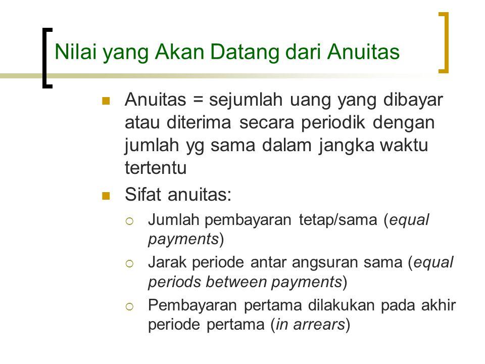 Nilai yang Akan Datang dari Anuitas  Anuitas = sejumlah uang yang dibayar atau diterima secara periodik dengan jumlah yg sama dalam jangka waktu tert