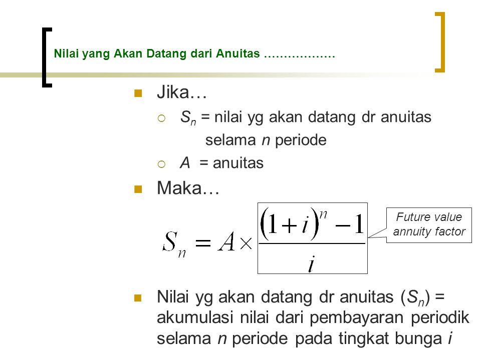 Nilai yang Akan Datang dari Anuitas ………………  Jika…  S n = nilai yg akan datang dr anuitas selama n periode  A = anuitas  Maka…  Nilai yg akan data