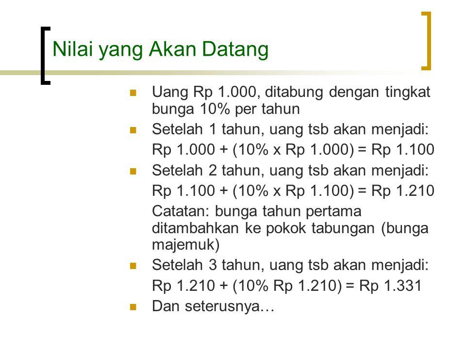 Nilai yang Akan Datang  Uang Rp 1.000, ditabung dengan tingkat bunga 10% per tahun  Setelah 1 tahun, uang tsb akan menjadi: Rp 1.000 + (10% x Rp 1.0