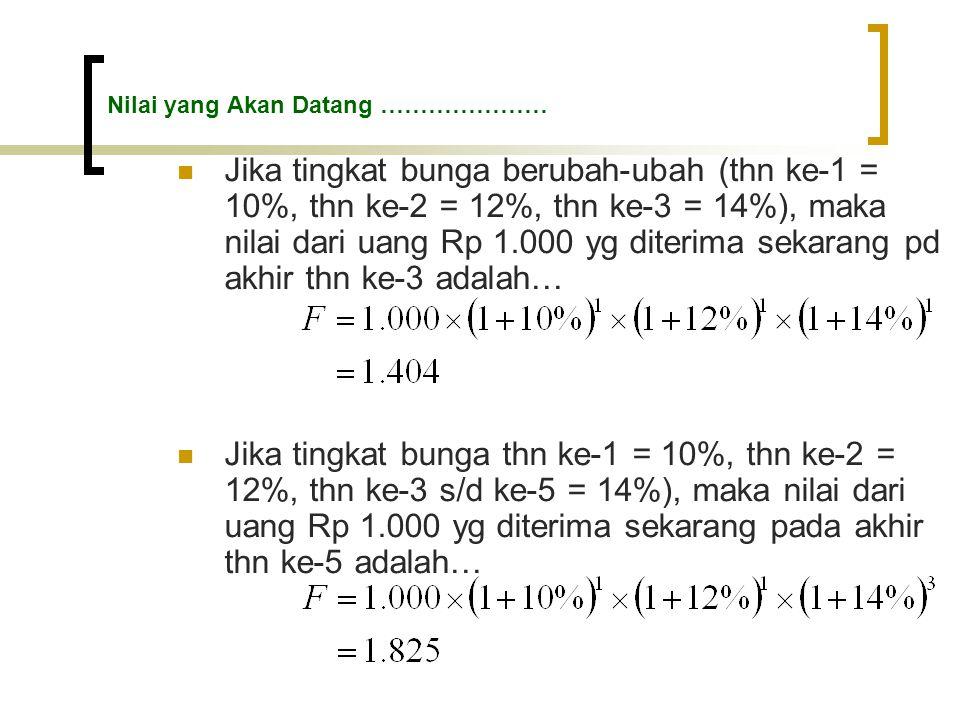 Nilai yang Akan Datang …………………  Jika tingkat bunga berubah-ubah (thn ke-1 = 10%, thn ke-2 = 12%, thn ke-3 = 14%), maka nilai dari uang Rp 1.000 yg di