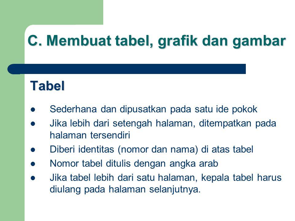 C. Membuat tabel, grafik dan gambar Tabel  Sederhana dan dipusatkan pada satu ide pokok  Jika lebih dari setengah halaman, ditempatkan pada halaman