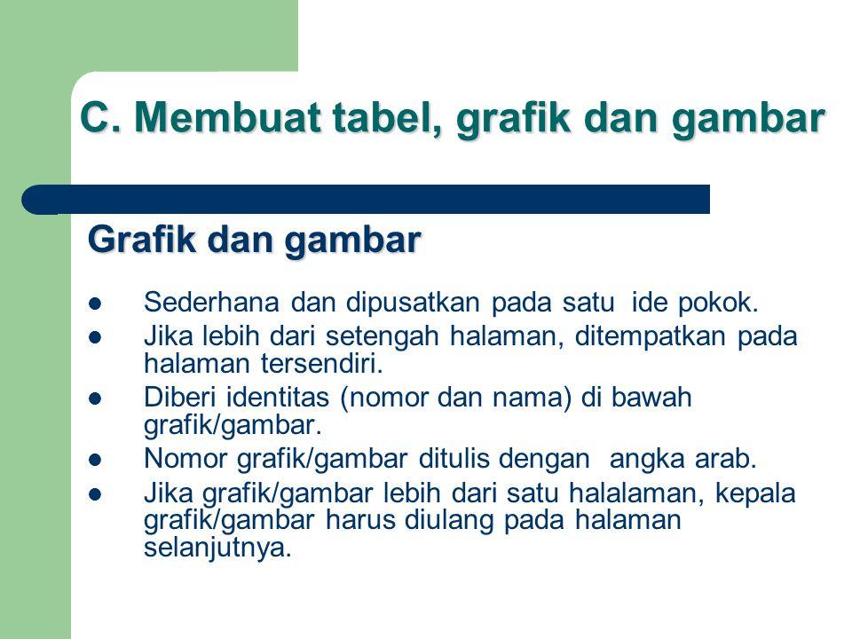 C. Membuat tabel, grafik dan gambar Grafik dan gambar  Sederhana dan dipusatkan pada satu ide pokok.  Jika lebih dari setengah halaman, ditempatkan