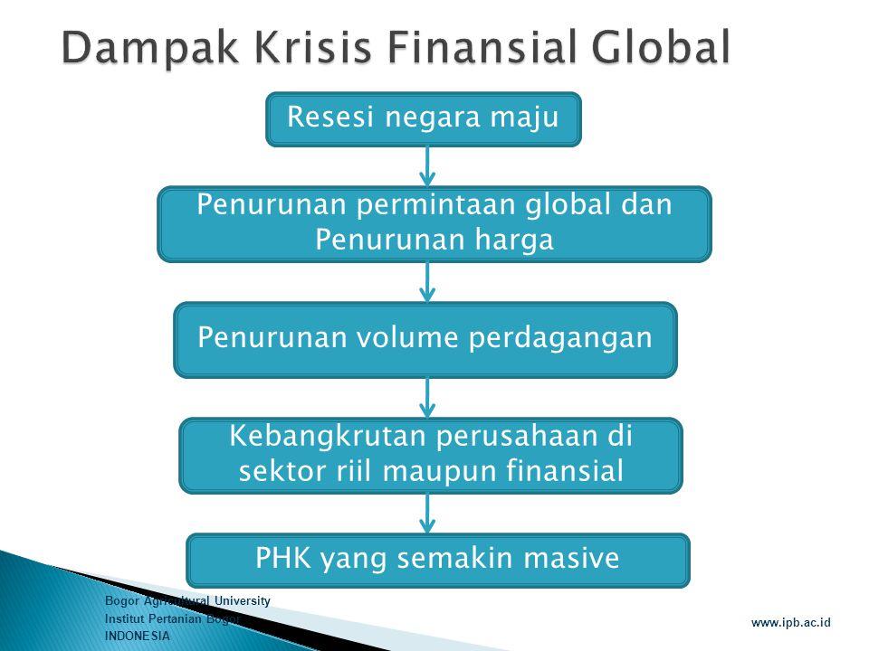 Bogor Agricultural University Institut Pertanian Bogor INDONESIA www.ipb.ac.id Resesi negara maju Penurunan permintaan global dan Penurunan harga Penu
