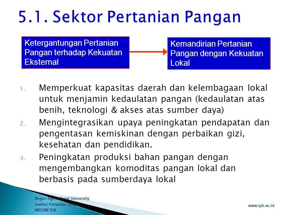 Bogor Agricultural University Institut Pertanian Bogor INDONESIA www.ipb.ac.id 1. Memperkuat kapasitas daerah dan kelembagaan lokal untuk menjamin ked