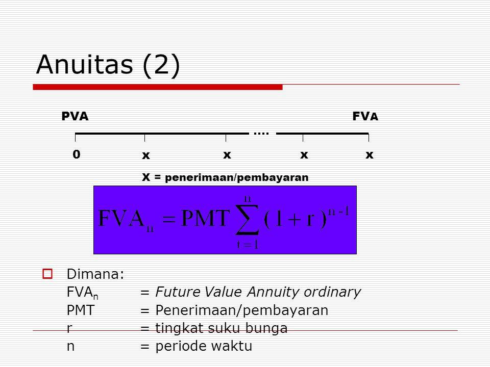 Anuitas (2)  Dimana: FVA n = Future Value Annuity ordinary PMT= Penerimaan/pembayaran r= tingkat suku bunga n= periode waktu 0 xx PVAFV A x x X = penerimaan/pembayaran
