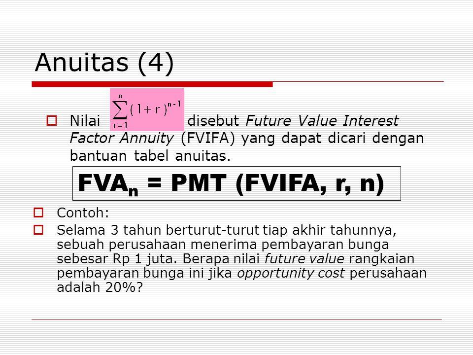 Anuitas (4)  Nilai disebut Future Value Interest Factor Annuity (FVIFA) yang dapat dicari dengan bantuan tabel anuitas. FVA n = PMT (FVIFA, r, n)  C