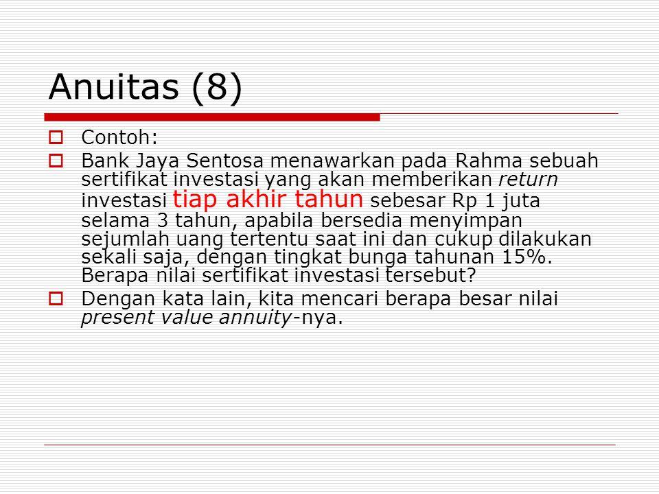 Anuitas (8)  Contoh:  Bank Jaya Sentosa menawarkan pada Rahma sebuah sertifikat investasi yang akan memberikan return investasi tiap akhir tahun sebesar Rp 1 juta selama 3 tahun, apabila bersedia menyimpan sejumlah uang tertentu saat ini dan cukup dilakukan sekali saja, dengan tingkat bunga tahunan 15%.