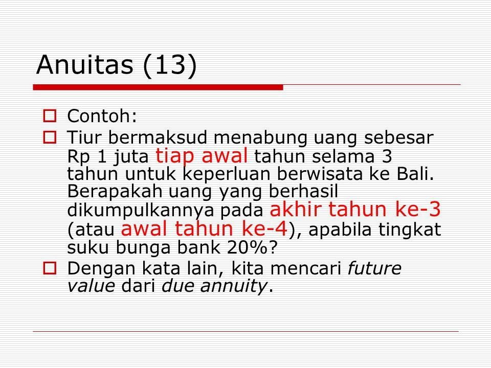 Anuitas (13)  Contoh:  Tiur bermaksud menabung uang sebesar Rp 1 juta tiap awal tahun selama 3 tahun untuk keperluan berwisata ke Bali. Berapakah ua