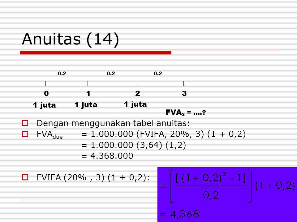 Anuitas (14)  Dengan menggunakan tabel anuitas:  FVA due = 1.000.000 (FVIFA, 20%, 3) (1 + 0,2) = 1.000.000 (3,64) (1,2) = 4.368.000  FVIFA (20%, 3) (1 + 0,2): 0123 0.2 1 juta FVA 3 = …..