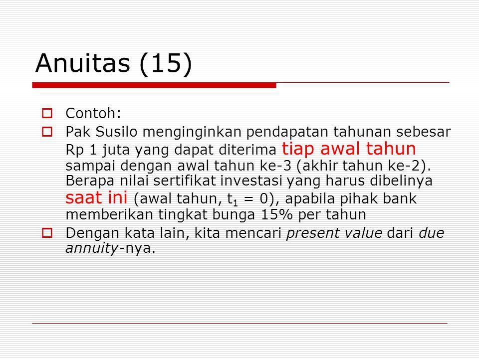 Anuitas (15)  Contoh:  Pak Susilo menginginkan pendapatan tahunan sebesar Rp 1 juta yang dapat diterima tiap awal tahun sampai dengan awal tahun ke-