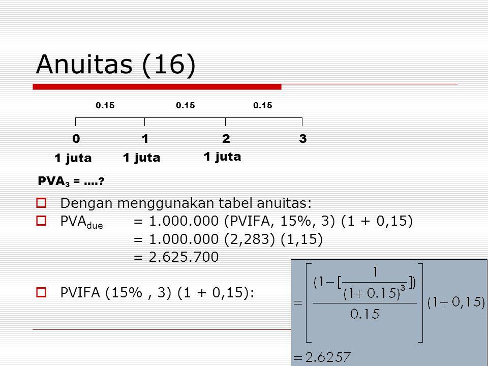 Anuitas (16)  Dengan menggunakan tabel anuitas:  PVA due = 1.000.000 (PVIFA, 15%, 3) (1 + 0,15) = 1.000.000 (2,283) (1,15) = 2.625.700  PVIFA (15%, 3) (1 + 0,15): 0123 0.15 1 juta PVA 3 = …..