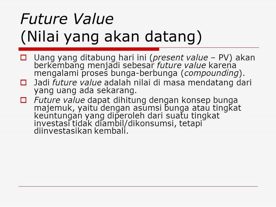 Future Value (Nilai yang akan datang)  Uang yang ditabung hari ini (present value – PV) akan berkembang menjadi sebesar future value karena mengalami proses bunga-berbunga (compounding).