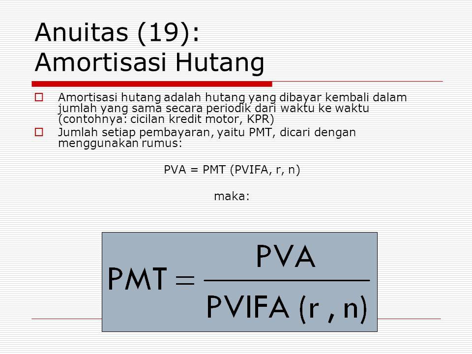 Anuitas (19): Amortisasi Hutang  Amortisasi hutang adalah hutang yang dibayar kembali dalam jumlah yang sama secara periodik dari waktu ke waktu (con