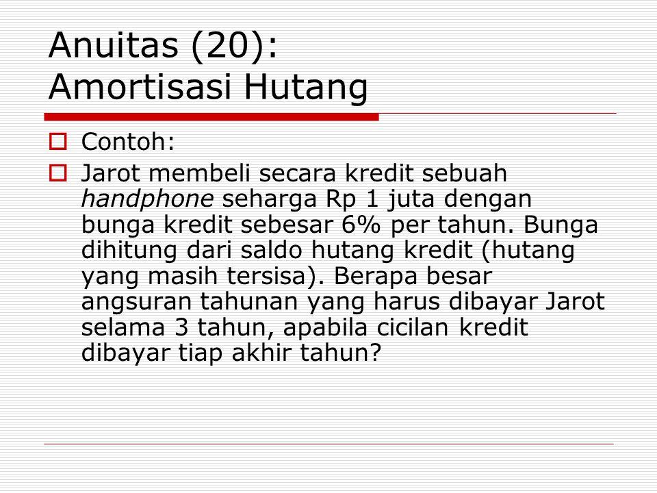Anuitas (20): Amortisasi Hutang  Contoh:  Jarot membeli secara kredit sebuah handphone seharga Rp 1 juta dengan bunga kredit sebesar 6% per tahun.