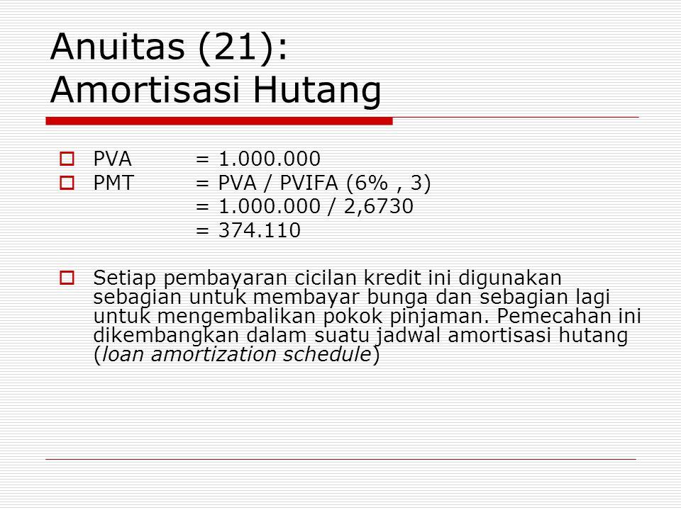 Anuitas (21): Amortisasi Hutang  PVA = 1.000.000  PMT = PVA / PVIFA (6%, 3) = 1.000.000 / 2,6730 = 374.110  Setiap pembayaran cicilan kredit ini digunakan sebagian untuk membayar bunga dan sebagian lagi untuk mengembalikan pokok pinjaman.