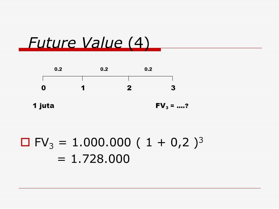 Anuitas (5)  FVA 3 = PMT (FVIFA, 20%, 3) = 1.000.000 (3,64) = 3.640.000  FVIFA (20%, 3):