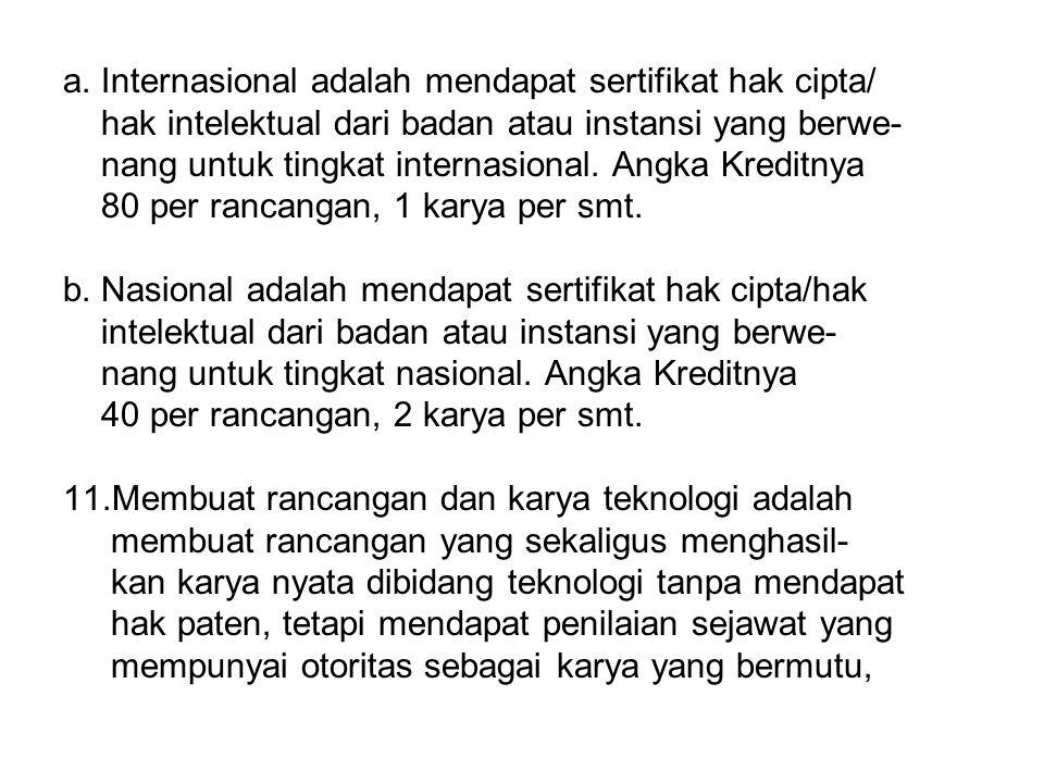 a. Internasional adalah mendapat sertifikat hak cipta/ hak intelektual dari badan atau instansi yang berwe- nang untuk tingkat internasional. Angka Kr
