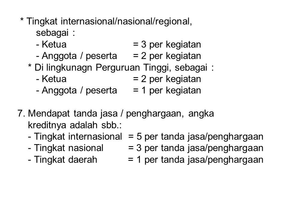 * Tingkat internasional/nasional/regional, sebagai : - Ketua= 3 per kegiatan - Anggota / peserta= 2 per kegiatan * Di lingkunagn Perguruan Tinggi, sebagai : - Ketua= 2 per kegiatan - Anggota / peserta= 1 per kegiatan 7.