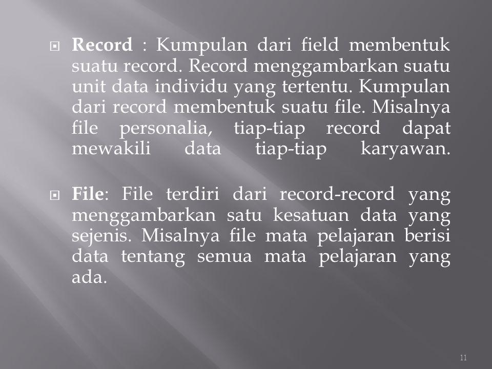  Record : Kumpulan dari field membentuk suatu record. Record menggambarkan suatu unit data individu yang tertentu. Kumpulan dari record membentuk sua