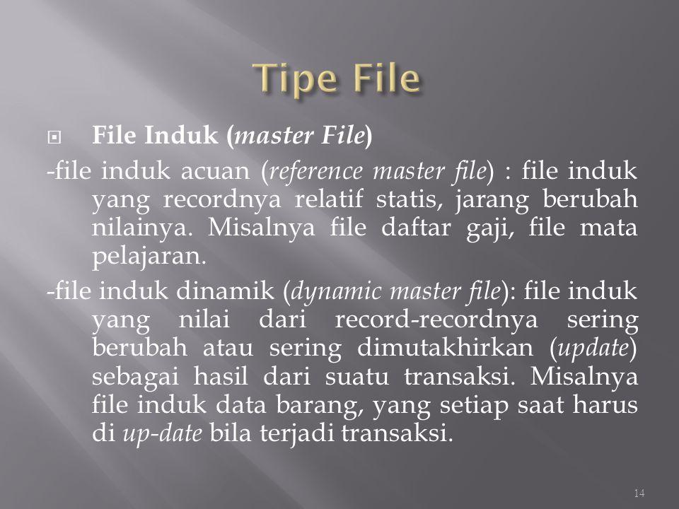  File Induk ( master File ) -file induk acuan ( reference master file ) : file induk yang recordnya relatif statis, jarang berubah nilainya. Misalnya