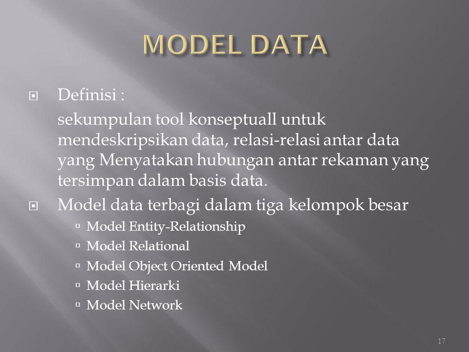  Definisi : sekumpulan tool konseptuall untuk mendeskripsikan data, relasi-relasi antar data yang Menyatakan hubungan antar rekaman yang tersimpan da