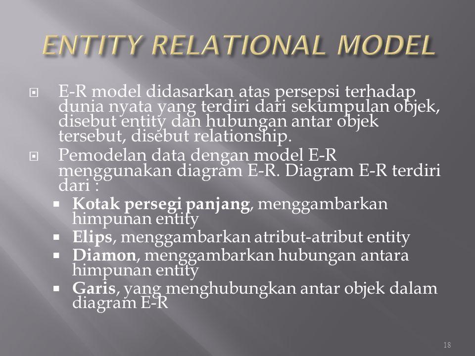  E-R model didasarkan atas persepsi terhadap dunia nyata yang terdiri dari sekumpulan objek, disebut entity dan hubungan antar objek tersebut, disebu