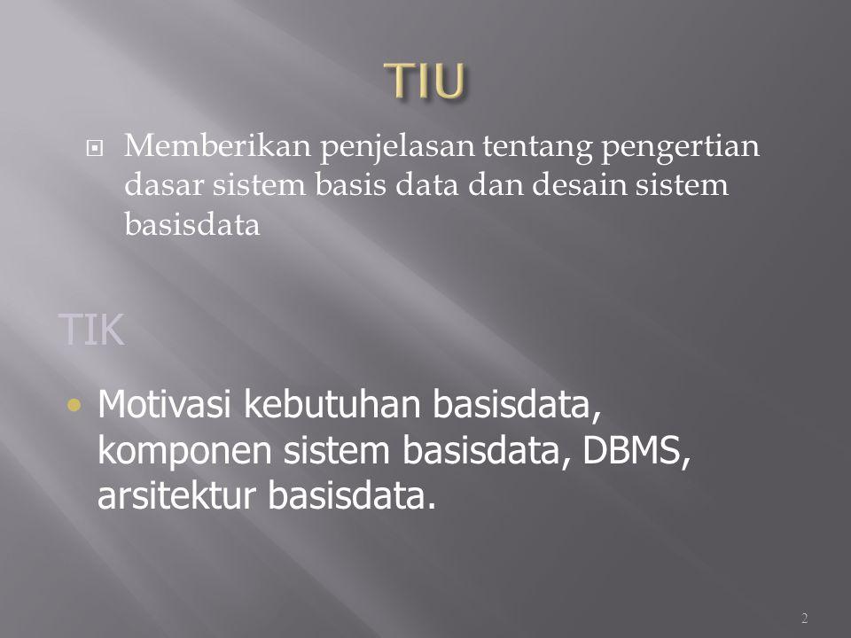  Memberikan penjelasan tentang pengertian dasar sistem basis data dan desain sistem basisdata 2 TIK •Motivasi kebutuhan basisdata, komponen sistem ba