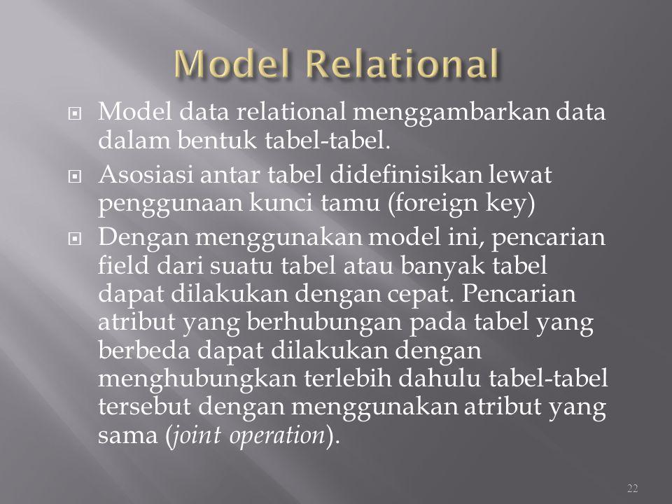  Model data relational menggambarkan data dalam bentuk tabel-tabel.  Asosiasi antar tabel didefinisikan lewat penggunaan kunci tamu (foreign key) 