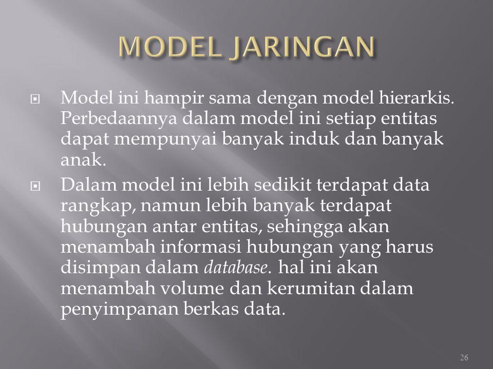  Model ini hampir sama dengan model hierarkis. Perbedaannya dalam model ini setiap entitas dapat mempunyai banyak induk dan banyak anak.  Dalam mode