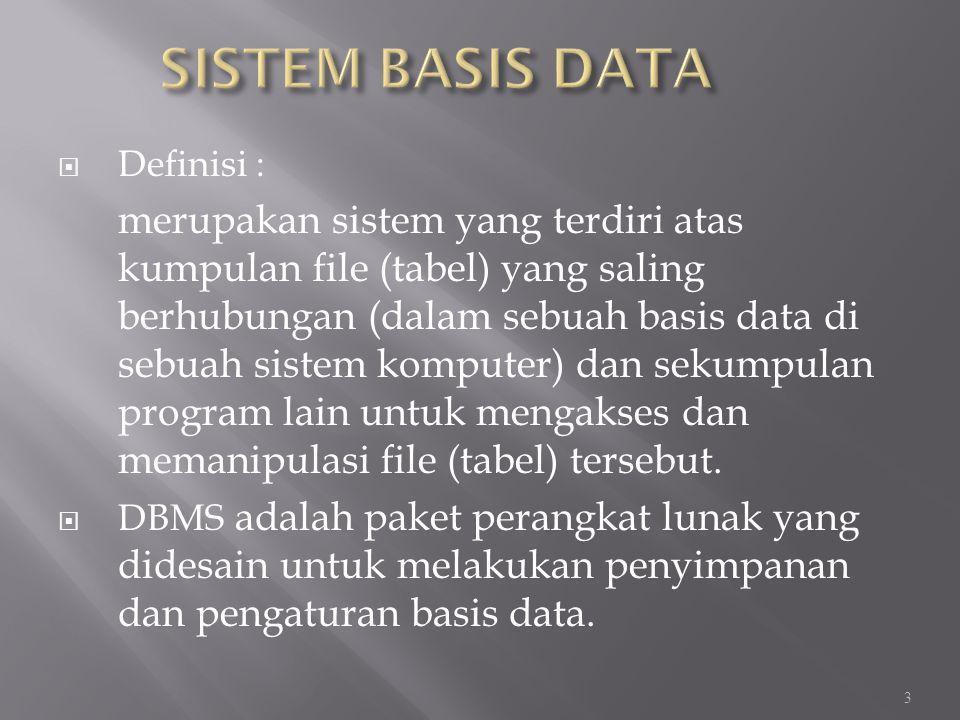  Komponen:  Hardware  Sistem Operasi  Basis Data  Software DBMS : MySQL, Ms.