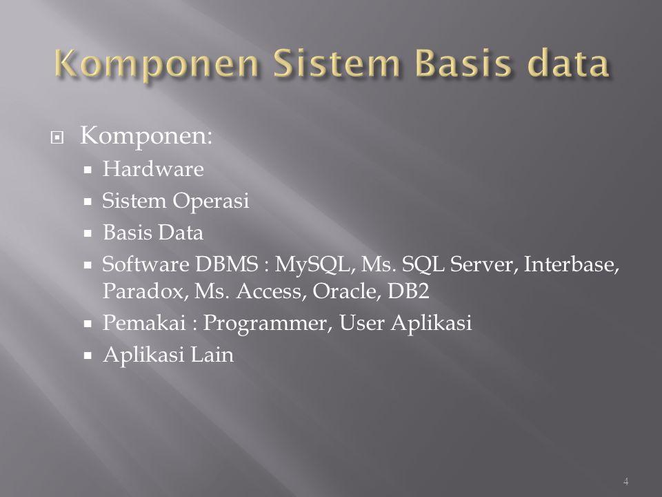  Komponen:  Hardware  Sistem Operasi  Basis Data  Software DBMS : MySQL, Ms. SQL Server, Interbase, Paradox, Ms. Access, Oracle, DB2  Pemakai :