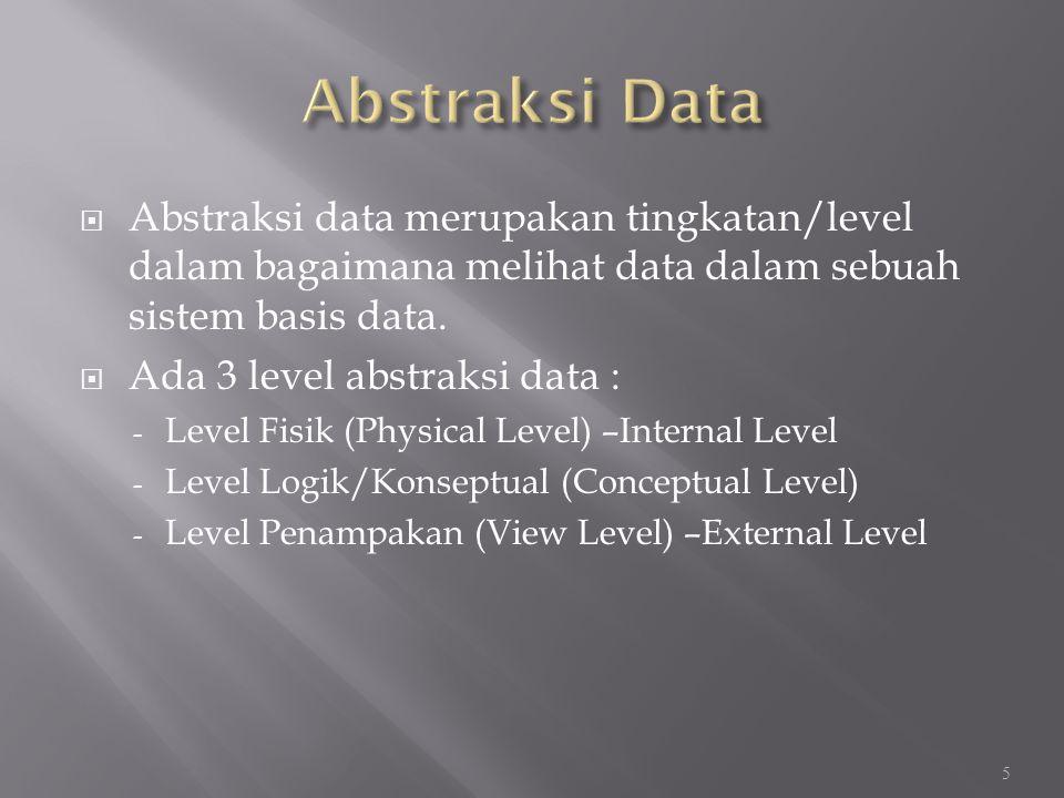  Abstraksi data merupakan tingkatan/level dalam bagaimana melihat data dalam sebuah sistem basis data.  Ada 3 level abstraksi data : - Level Fisik (