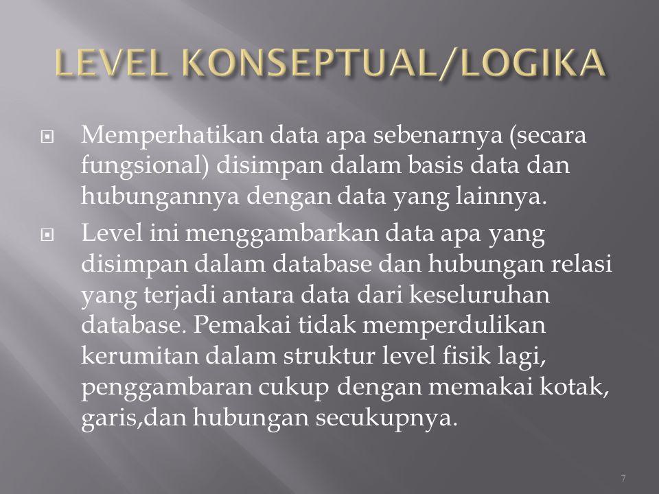  Level abstraksi data tertinggi yang hanya menunjukkan sebagian saja yang dilihat dan dipakai dari keseluruhan database, sesuai dengan kebutuhan pemakai.