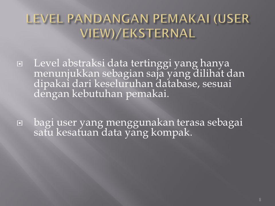  Level abstraksi data tertinggi yang hanya menunjukkan sebagian saja yang dilihat dan dipakai dari keseluruhan database, sesuai dengan kebutuhan pema