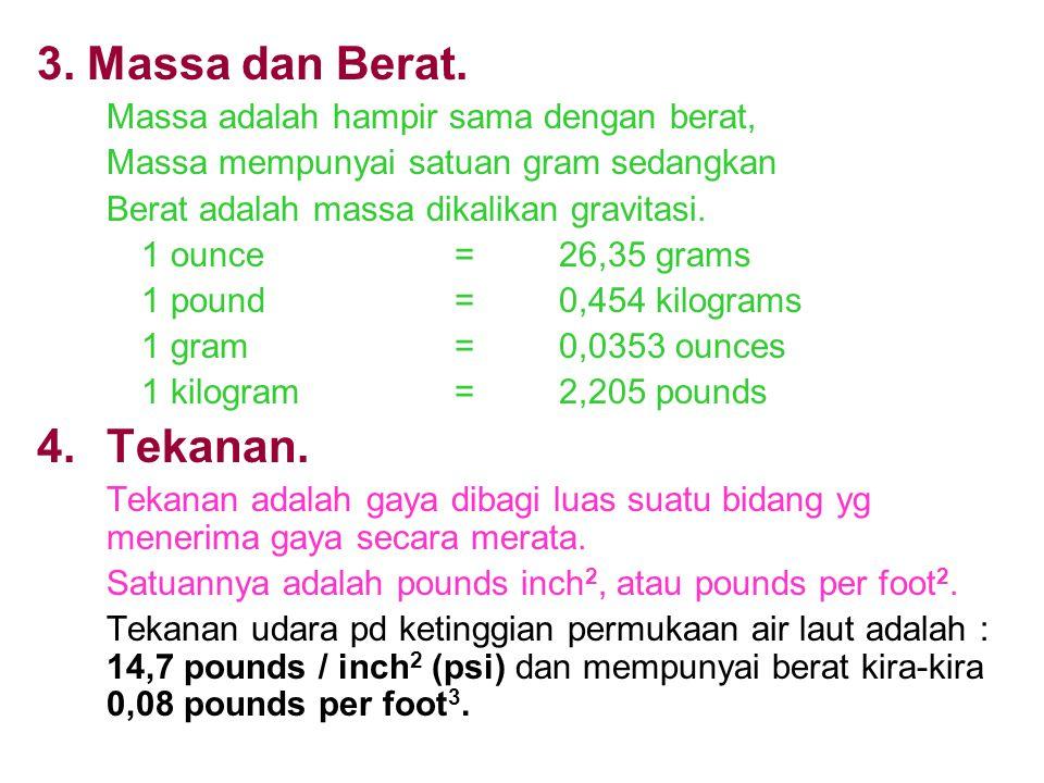 3. Massa dan Berat. Massa adalah hampir sama dengan berat, Massa mempunyai satuan gram sedangkan Berat adalah massa dikalikan gravitasi. 1 ounce = 26,