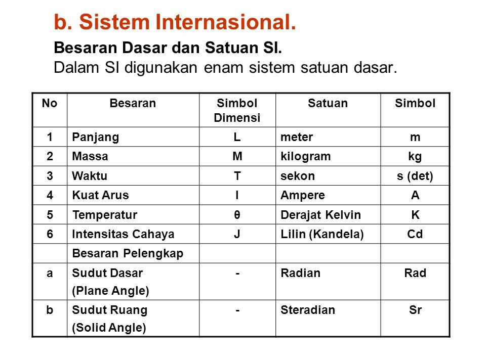 b. Sistem Internasional. Besaran Dasar dan Satuan SI. Dalam SI digunakan enam sistem satuan dasar. NoBesaranSimbol Dimensi SatuanSimbol 1PanjangLmeter